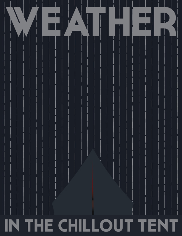 Weather Theme Poster